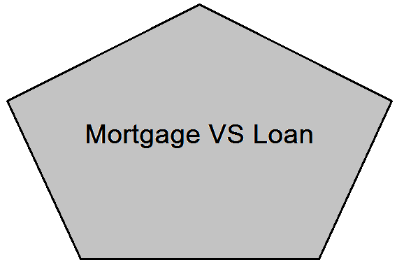 Difference between a mortgage and a loan