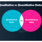 Difference Between Qualitative And Quantitative Data